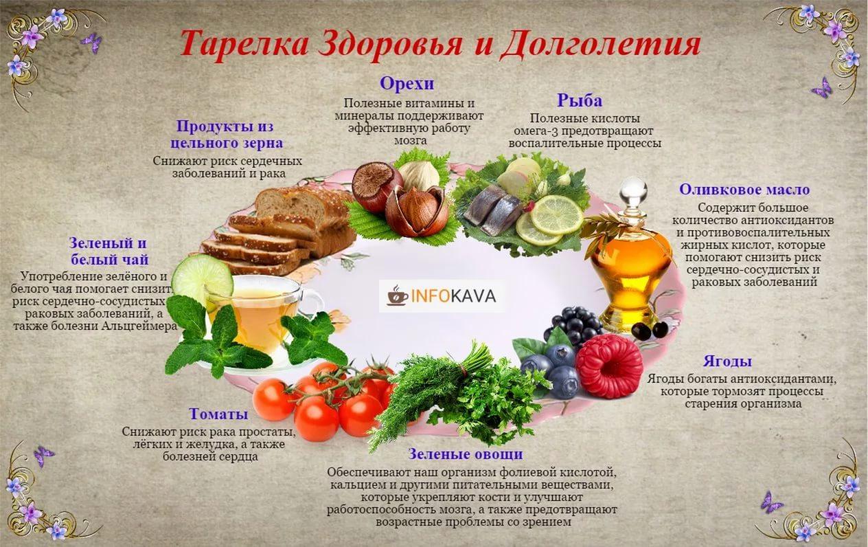 Поздравление на день рождение сибирского здоровья
